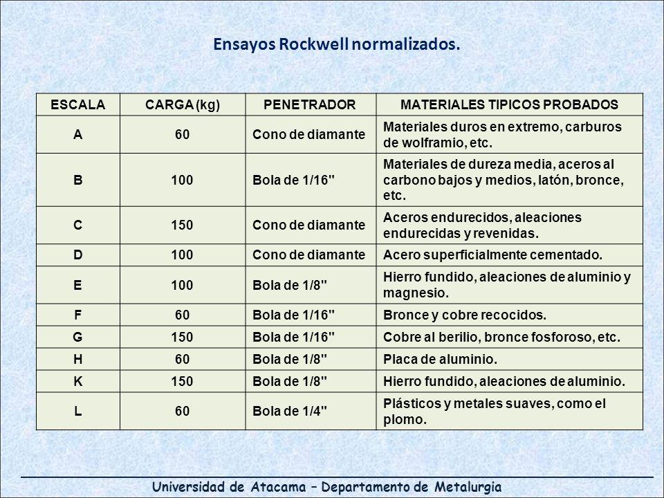Universidad de Atacama – Departamento de Metalurgia ESCALA CARGA (kg) PENETRADOR MATERIALES TIPICOS PROBADOS A60Cono de diamante Materiales duros en extremo, carburos de wolframio, etc.