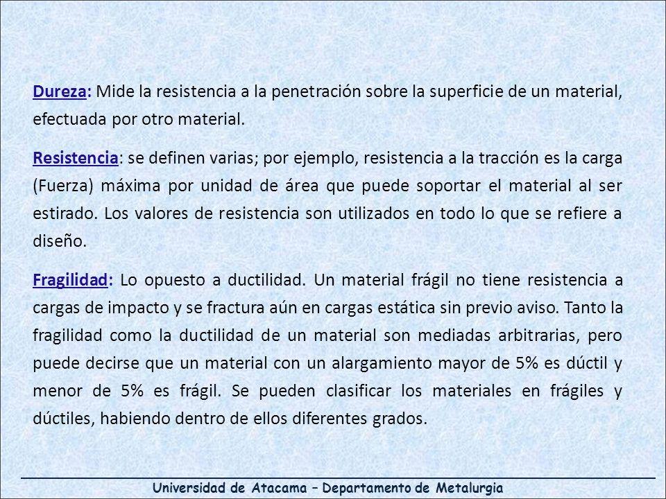 Universidad de Atacama – Departamento de Metalurgia Dureza: Mide la resistencia a la penetración sobre la superficie de un material, efectuada por otr