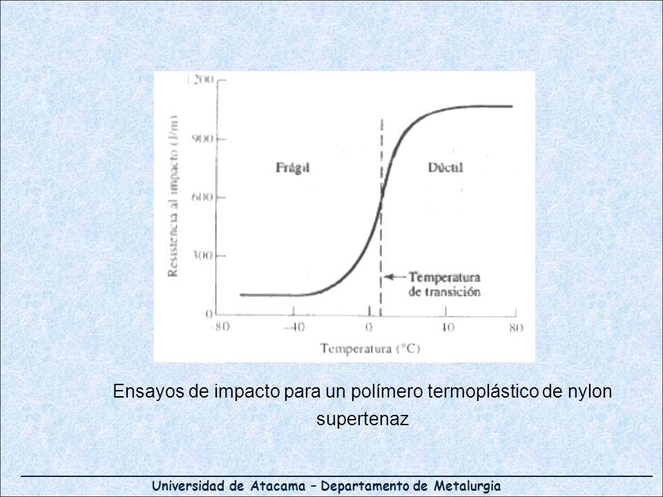 Universidad de Atacama – Departamento de Metalurgia Ensayos de impacto para un polímero termoplástico de nylon supertenaz
