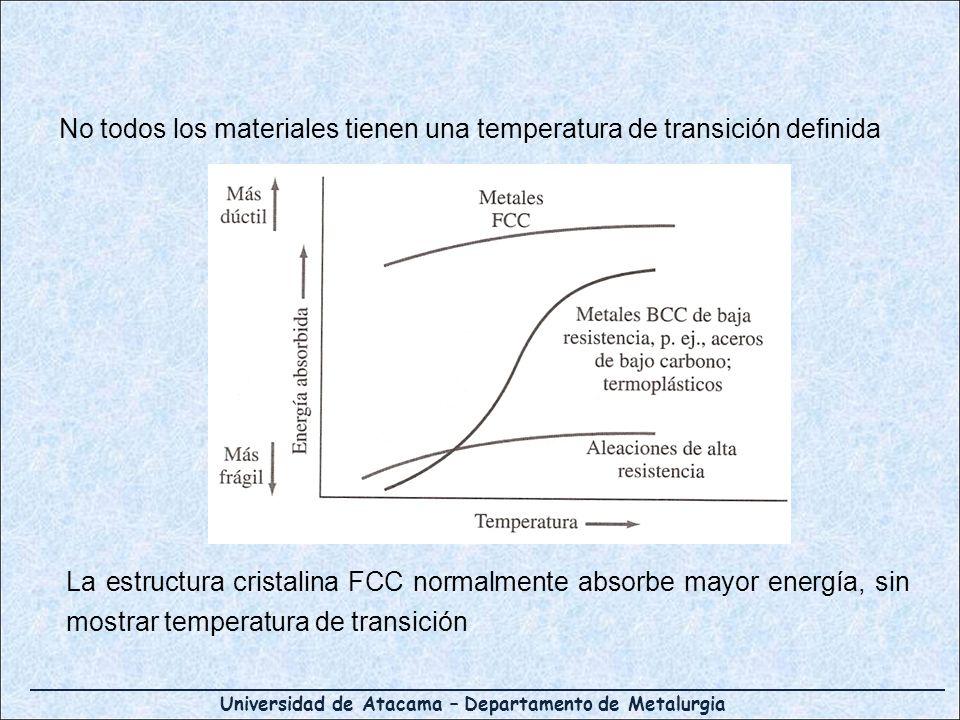 Universidad de Atacama – Departamento de Metalurgia No todos los materiales tienen una temperatura de transición definida La estructura cristalina FCC normalmente absorbe mayor energía, sin mostrar temperatura de transición
