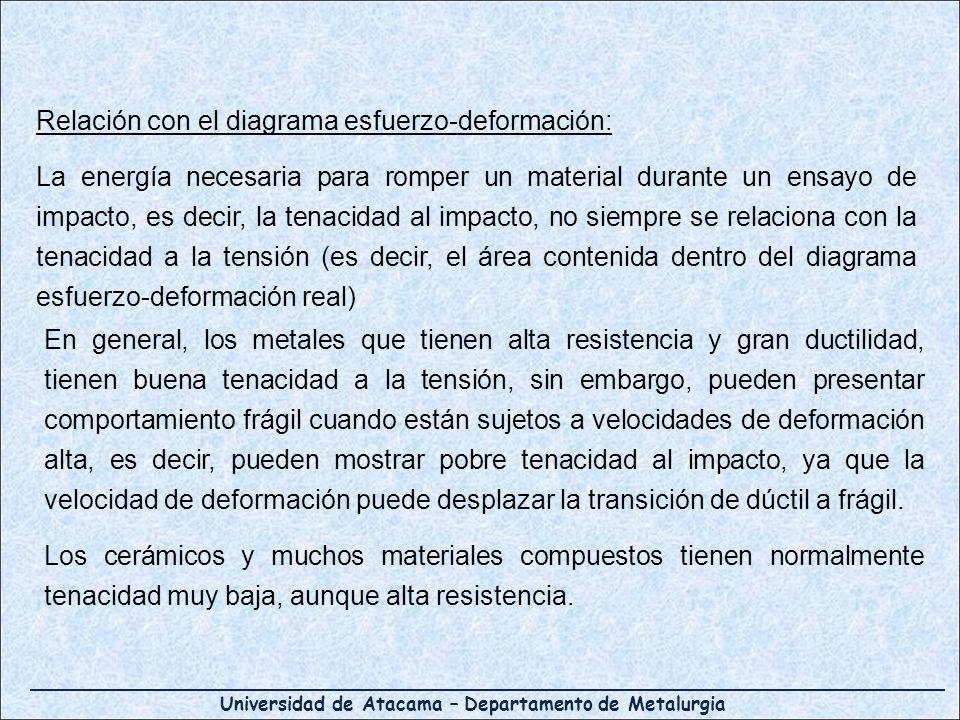 Universidad de Atacama – Departamento de Metalurgia Relación con el diagrama esfuerzo-deformación: La energía necesaria para romper un material durante un ensayo de impacto, es decir, la tenacidad al impacto, no siempre se relaciona con la tenacidad a la tensión (es decir, el área contenida dentro del diagrama esfuerzo-deformación real) En general, los metales que tienen alta resistencia y gran ductilidad, tienen buena tenacidad a la tensión, sin embargo, pueden presentar comportamiento frágil cuando están sujetos a velocidades de deformación alta, es decir, pueden mostrar pobre tenacidad al impacto, ya que la velocidad de deformación puede desplazar la transición de dúctil a frágil.