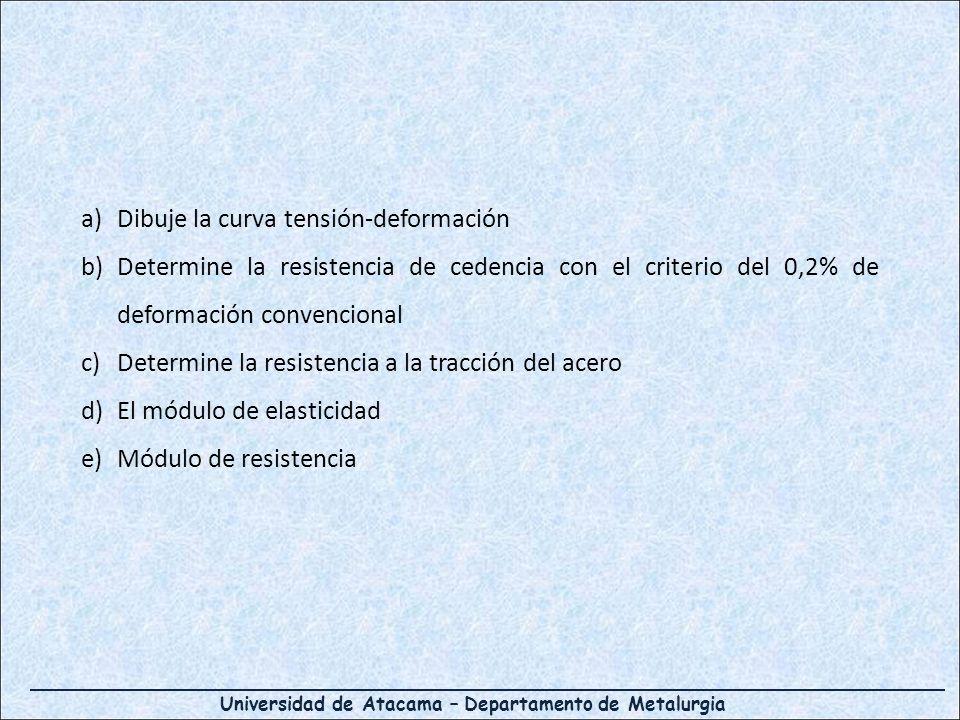 Universidad de Atacama – Departamento de Metalurgia a)Dibuje la curva tensión-deformación b)Determine la resistencia de cedencia con el criterio del 0,2% de deformación convencional c)Determine la resistencia a la tracción del acero d)El módulo de elasticidad e)Módulo de resistencia