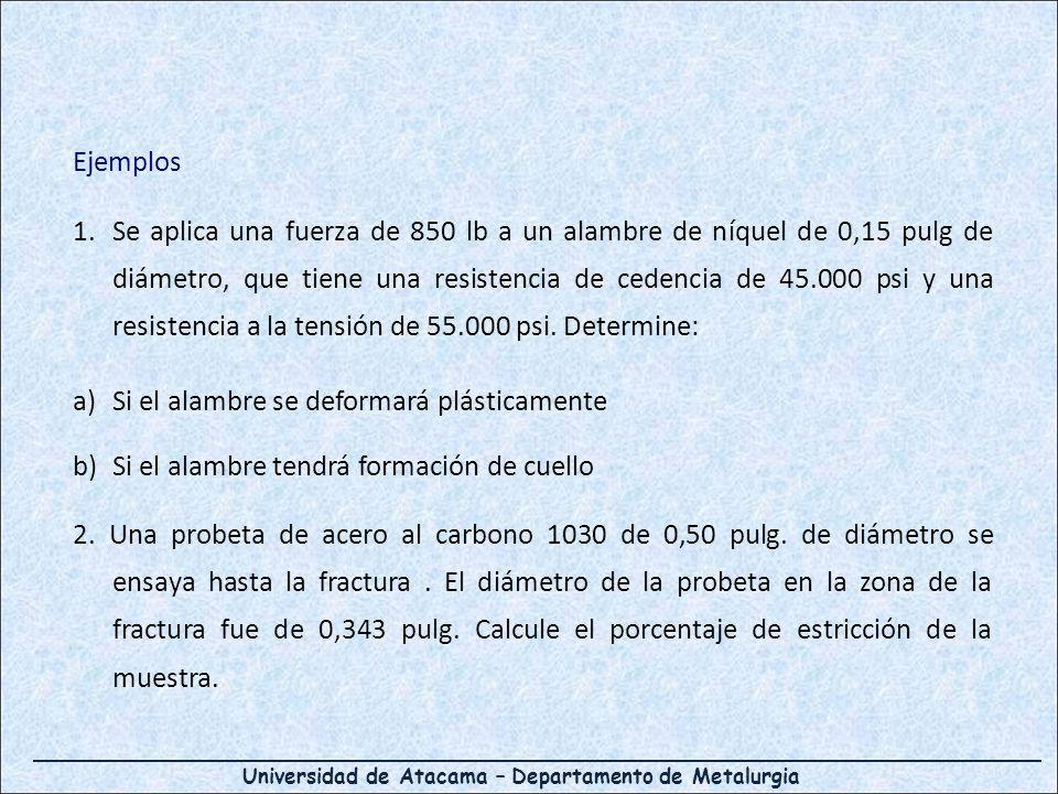 Universidad de Atacama – Departamento de Metalurgia Ejemplos 1.Se aplica una fuerza de 850 lb a un alambre de níquel de 0,15 pulg de diámetro, que tiene una resistencia de cedencia de 45.000 psi y una resistencia a la tensión de 55.000 psi.