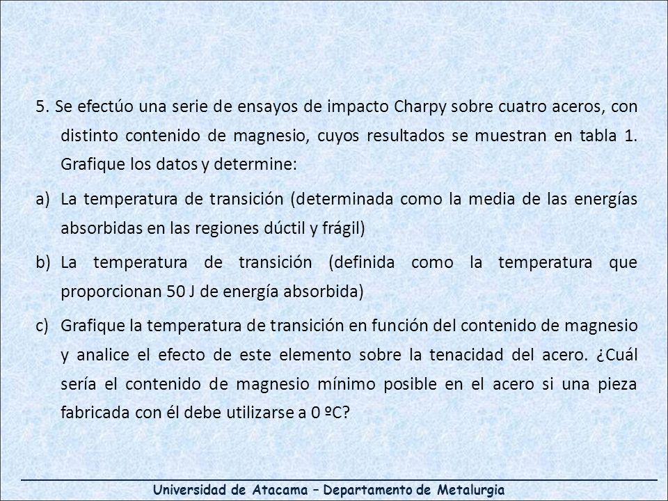 Universidad de Atacama – Departamento de Metalurgia 5. Se efectúo una serie de ensayos de impacto Charpy sobre cuatro aceros, con distinto contenido d