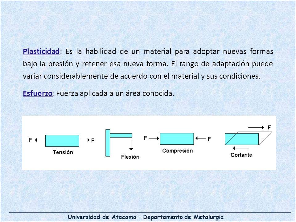 Universidad de Atacama – Departamento de Metalurgia Propiedades típicas promedio de algunos materiales metálicos Material F (Mpa) M (Mpa) E (Gpa) Acero inoxidables280 – 700400 – 1000190 – 210 Acero alta resistencia 340 - 1000550 – 1200190 – 210 Bronce comercial82 – 690200 – 83036 – 44 Latón laminado70 – 550200 – 62036 – 41 Aluminio 2014-T641048028 Cobre55 - 760230 - 83040 – 47