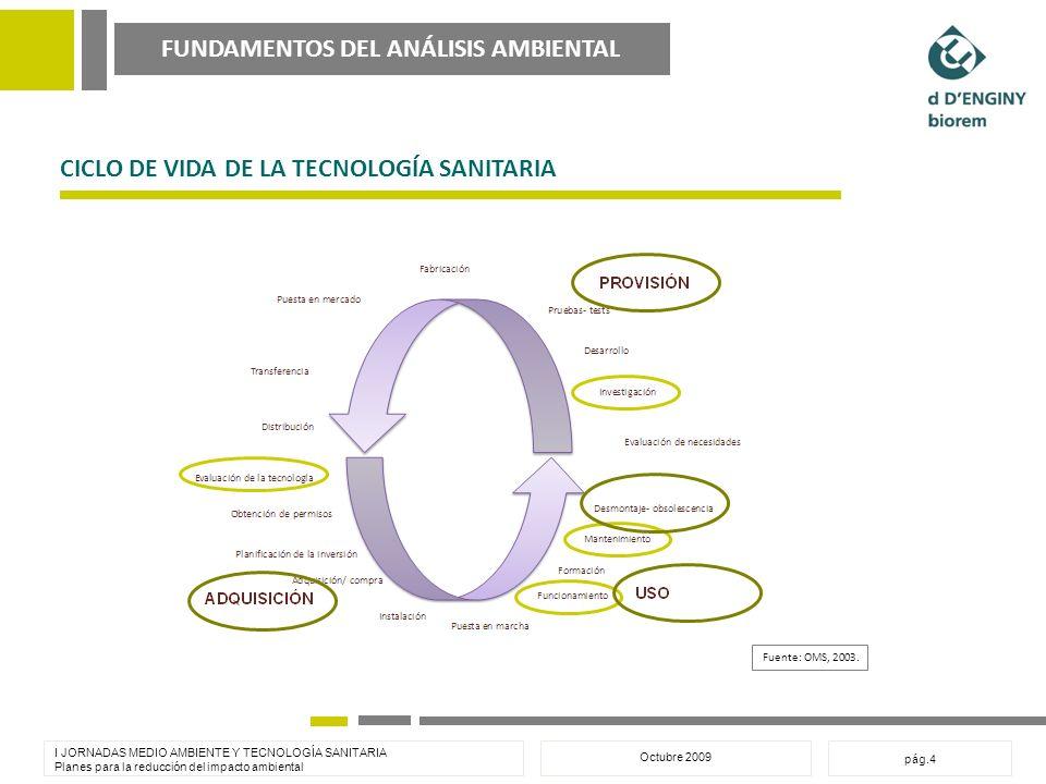 I JORNADAS MEDIO AMBIENTE Y TECNOLOGÍA SANITARIA Planes para la reducción del impacto ambiental Octubre 2009 pág.4 CICLO DE VIDA DE LA TECNOLOGÍA SANITARIA Fuente: OMS, 2003.