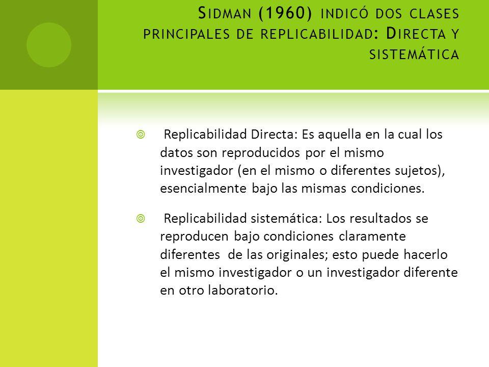 S IDMAN (1960) INDICÓ DOS CLASES PRINCIPALES DE REPLICABILIDAD : D IRECTA Y SISTEMÁTICA Replicabilidad Directa: Es aquella en la cual los datos son re
