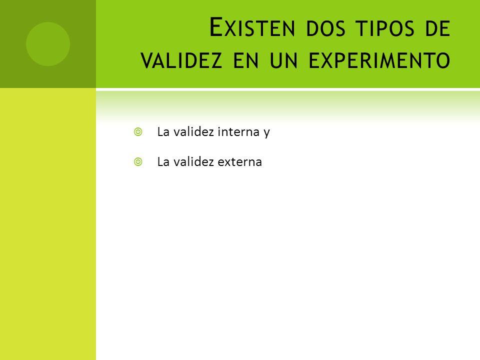 E XISTEN DOS TIPOS DE VALIDEZ EN UN EXPERIMENTO La validez interna y La validez externa