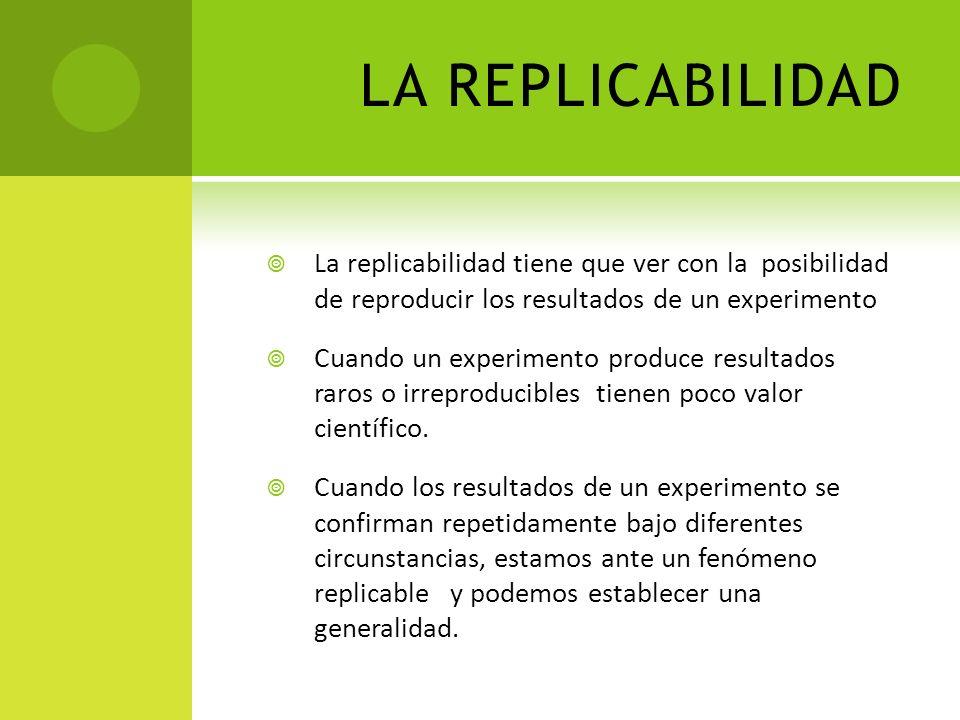 LA REPLICABILIDAD La replicabilidad tiene que ver con la posibilidad de reproducir los resultados de un experimento Cuando un experimento produce resu