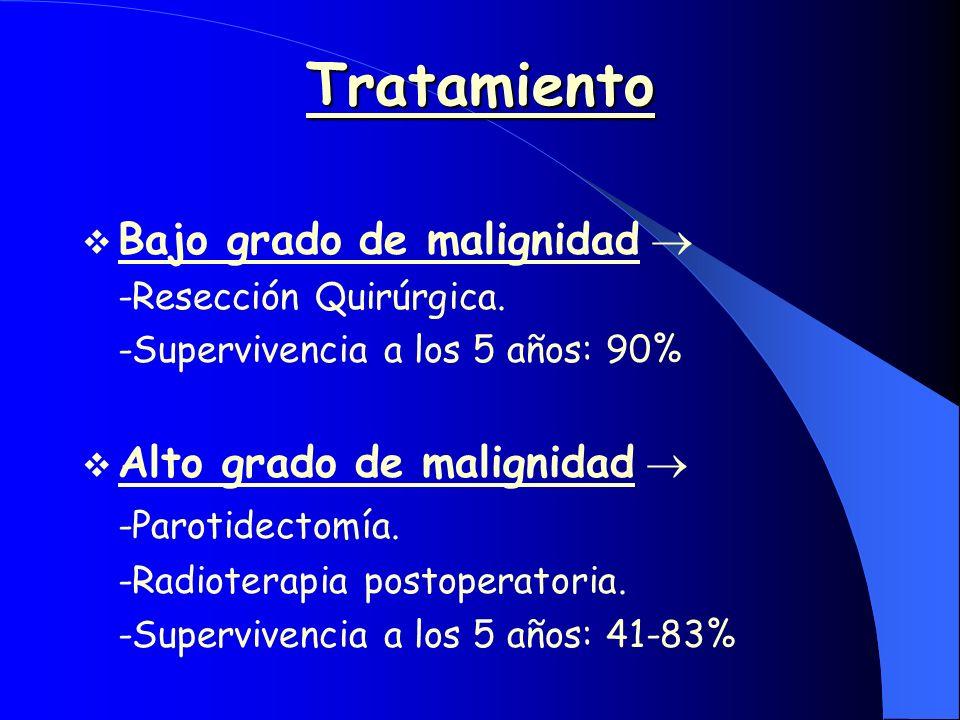 Tratamiento Bajo grado de malignidad -Resección Quirúrgica. -Supervivencia a los 5 años: 90% Alto grado de malignidad -Parotidectomía. -Radioterapia p