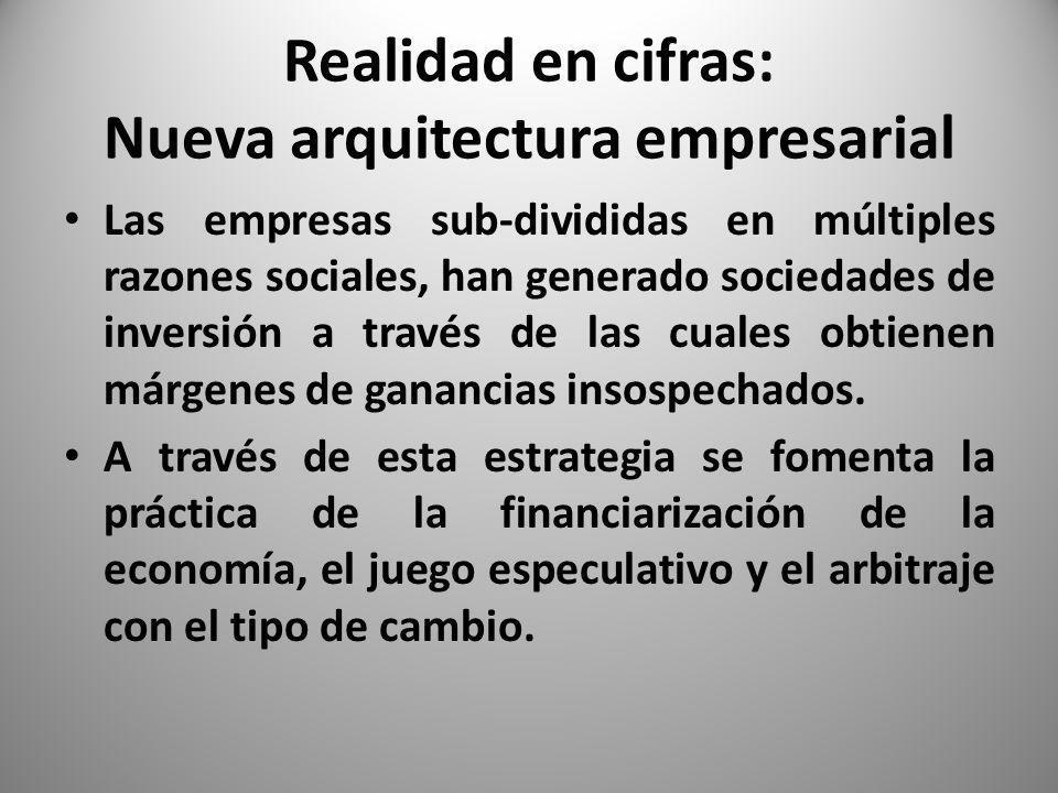 Realidad en cifras: Nueva arquitectura empresarial Las empresas sub-divididas en múltiples razones sociales, han generado sociedades de inversión a través de las cuales obtienen márgenes de ganancias insospechados.