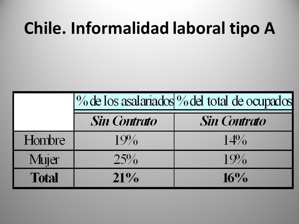 Chile. Informalidad laboral tipo A