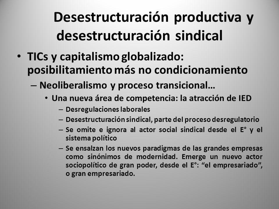 Desestructuración productiva y desestructuración sindical TICs y capitalismo globalizado: posibilitamiento más no condicionamiento – Neoliberalismo y proceso transicional… Una nueva área de competencia: la atracción de IED – Desregulaciones laborales – Desestructuración sindical, parte del proceso desregulatorio – Se omite e ignora al actor social sindical desde el E° y el sistema político – Se ensalzan los nuevos paradigmas de las grandes empresas como sinónimos de modernidad.
