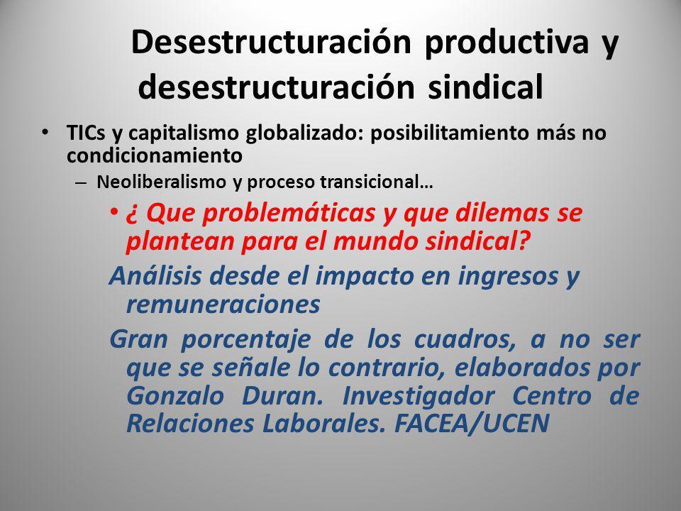 Chile. Informalidad laboral tipo B
