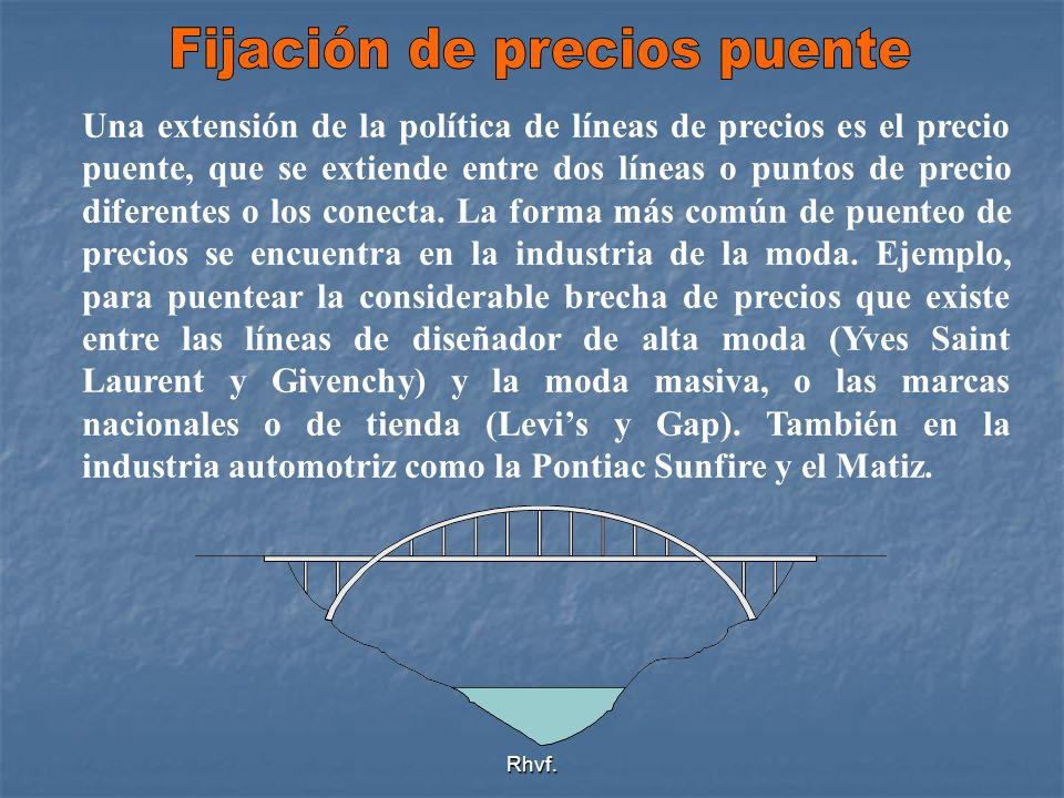 Rhvf. Una extensión de la política de líneas de precios es el precio puente, que se extiende entre dos líneas o puntos de precio diferentes o los cone