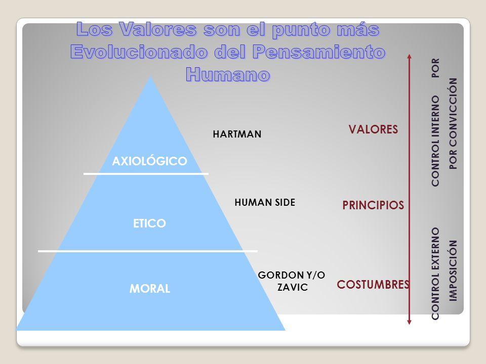 Los valores de ZAVIC son: Moral.- Se somete a las reglas.