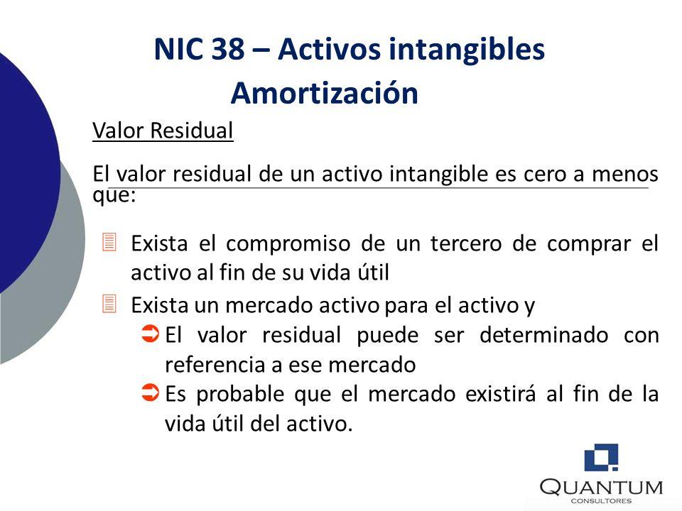 NIC 38 – Activos intangibles Amortización Método de Amortización Debe reflejar el patrón en que los beneficios económicos del activo son consumidos po