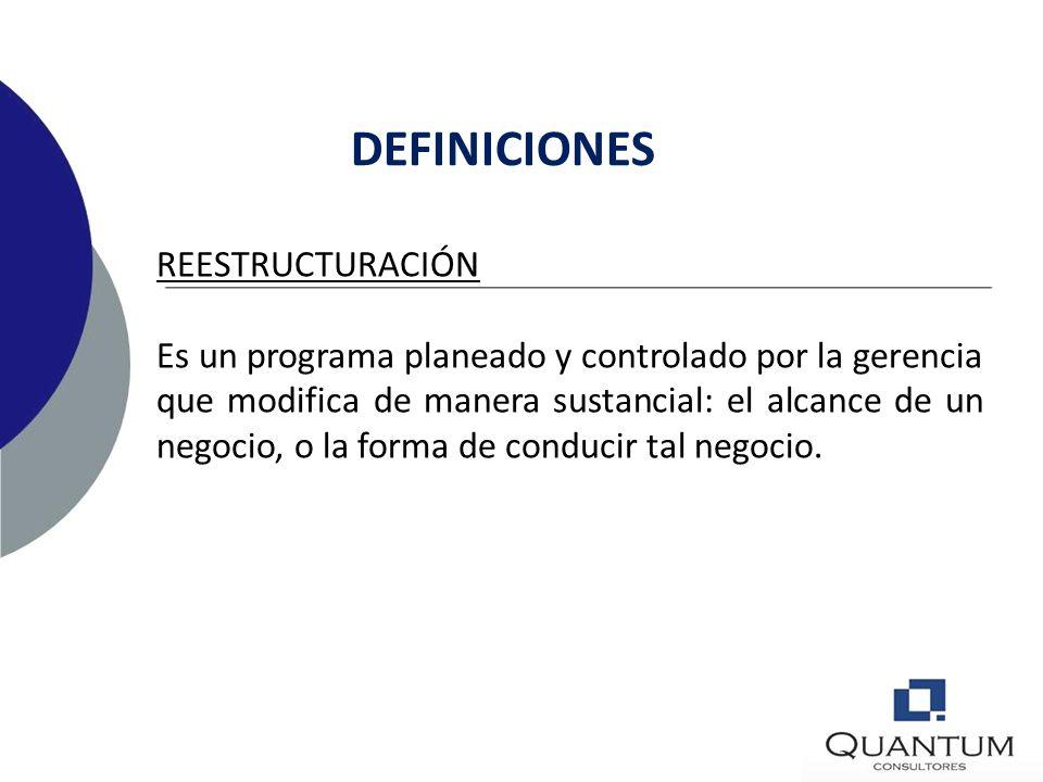 CONTRATO ONEROSO Es un contrato en el cual los costos inevitables de su cumplimiento exceden los beneficios económicos que se espera recibir. DEFINICI