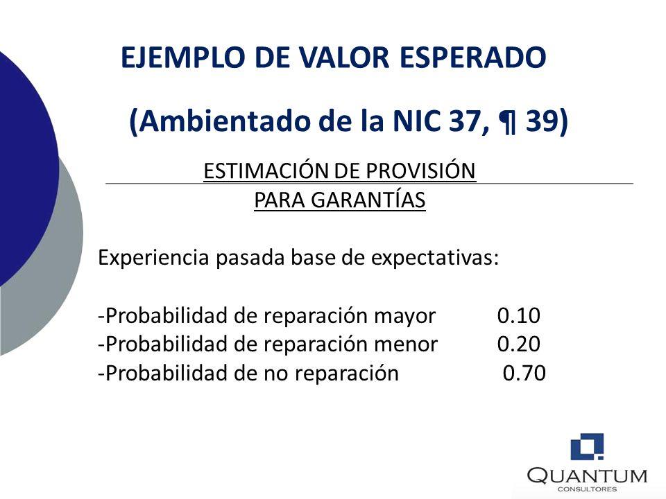 EJEMPLO DE VALOR ESPERADO (Ambientado de la NIC 37, ¶ 39 ) ESTIMACIÓN DE PROVISIÓN PARA GARANTÍAS DATOS # de unidades vendidas 1,000 Costos de reparac