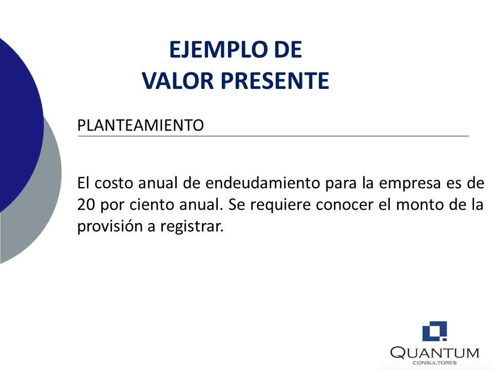EJEMPLO DE VALOR PRESENTE PLANTEAMIENTO Una empresa ha sido objeto de una demanda por la vía judicial por un importe de S/. 1000,000. En opinión de la