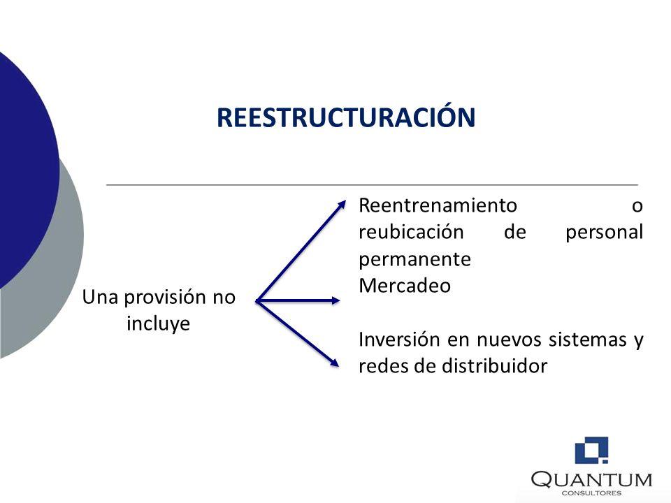 REESTRUCTURACIÓN Venta o terminación de una línea de negocios. Cierre de locales o reubicación de negocios. Cambios en la estructura gerencial Reorgan