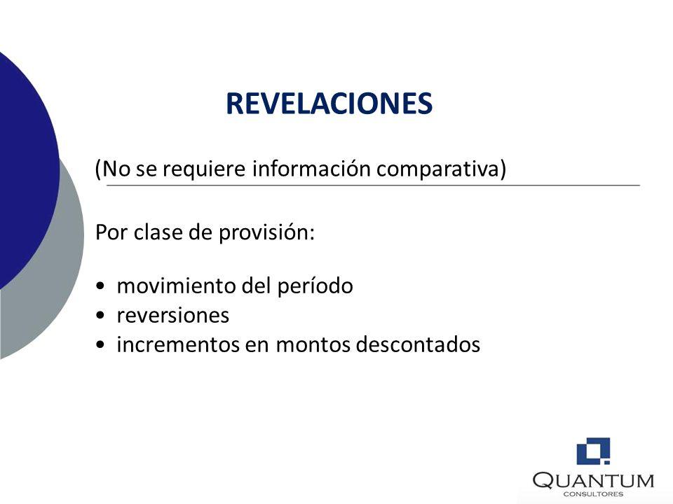 Una provisión no incluye Reentrenamiento o reubicación de personal permanente Mercadeo Inversión en nuevos sistemas y redes de distribuidor REESTRUCTU