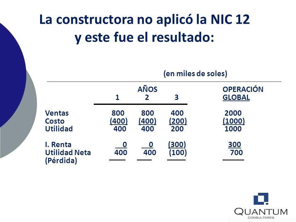 La constructora siguió el tratamiento de la NIC 11, Contrato de Construcción, que es la que permite reconocer la ganancia en función al avance de obra