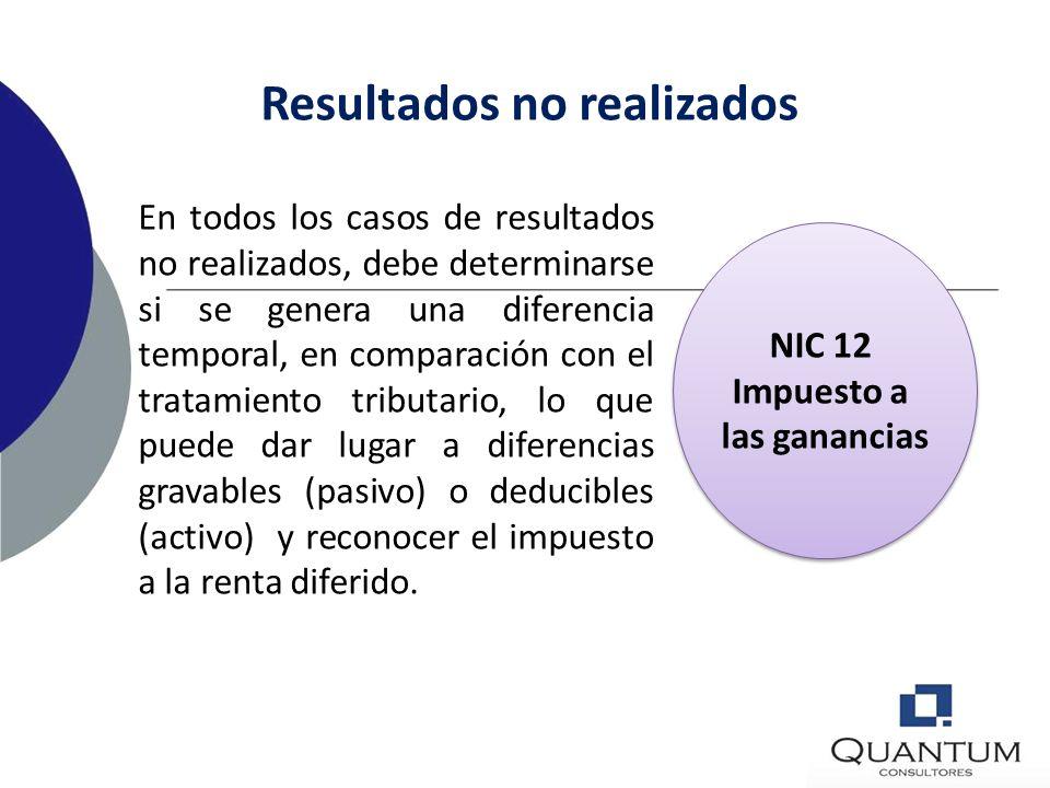 Resultados no realizados Se producen por: 1.Conversión de negocios en el extranjero 2.Inversiones en instrumentos de patrimonio 3.Cobertura de flujo d