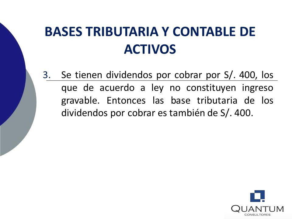 BASES TRIBUTARIA Y CONTABLE DE ACTIVOS 2.Se tiene una cuenta por cobrar que se grava sobre la base de lo percibido en un monto de S/.1,000. La base tr