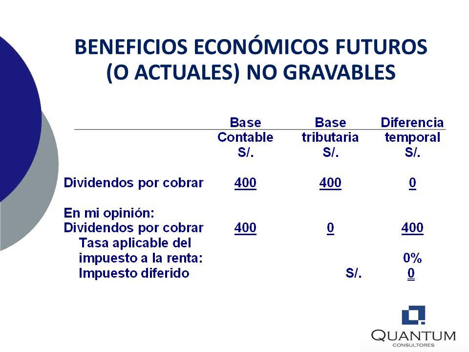 BASES TRIBUTARIA Y CONTABLE DE ACTIVOS 3.Se tienen dividendos por cobrar por S/. 400, los que de acuerdo a ley no constituyen ingreso gravable. Entonc