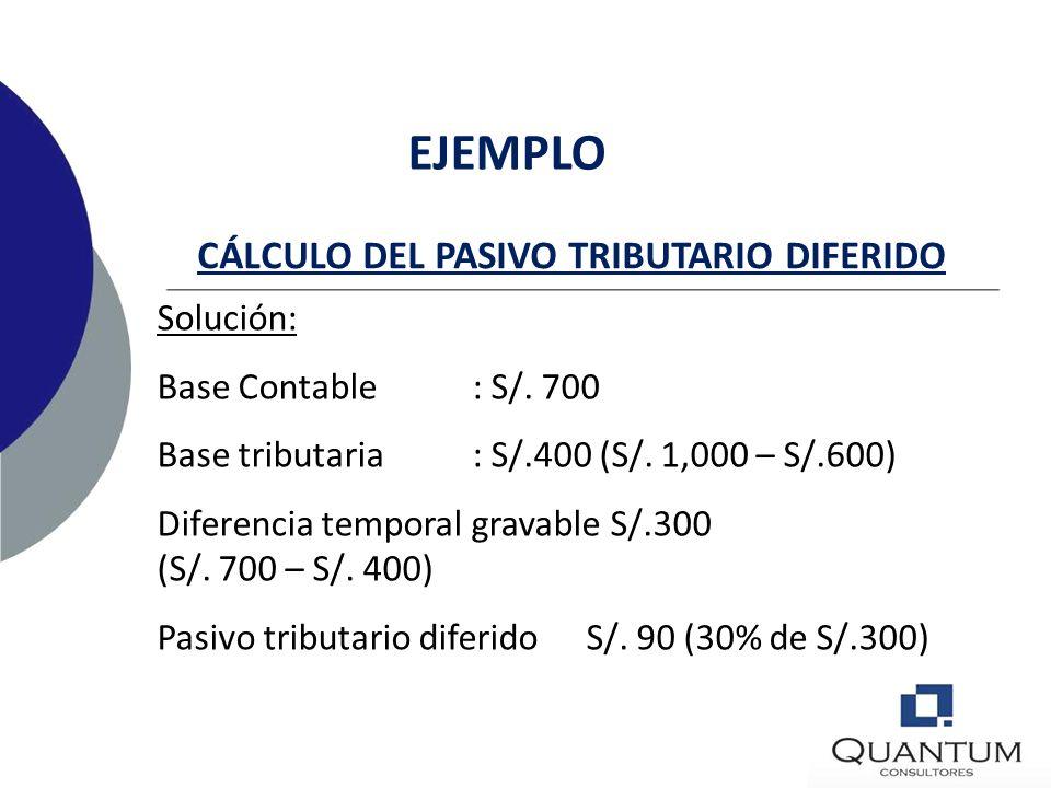 EJEMPLO Una maquinaria con un valor bruto de S/. 1,000 y depreciación acumulada de S/. 600, fue revaluada a un valor total de S/. 700. La tasa de impu