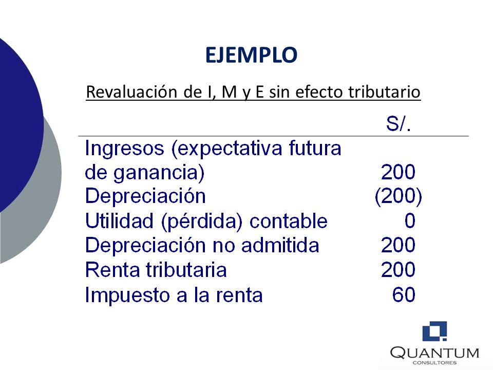 EJEMPLO Revaluación de I, M y E sin efecto tributario Valor de revaluación de I, M y ES/.1,000 Valor en libros (800) Excedente de revaluación 200 Pasi