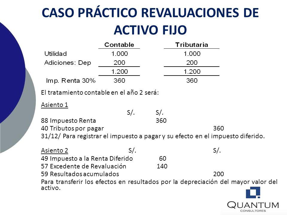 b) Registro de la revaluación S/.S/. 33 Inmueble, maquinaria y equipo2,000 39 Depreciación acumulada1,600 57 Excedente de revaluación 400 Para el regi