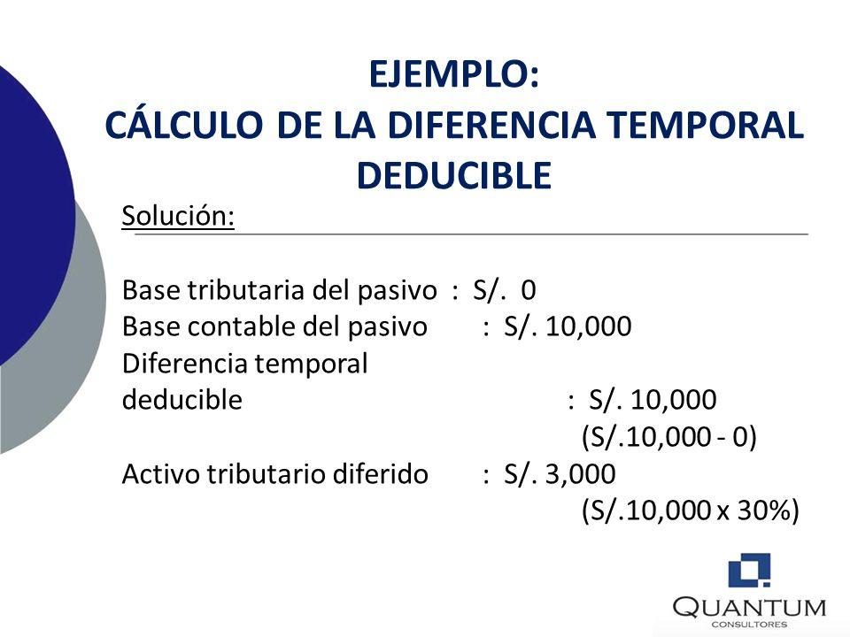 EJEMPLO CÁLCULO DE LA DIFERENCIA TEMPORAL DEDUCIBLE Una empresa proveedora de equipos de bombeo electro centrífugo mantiene un pasivo por S/. 10,000 p