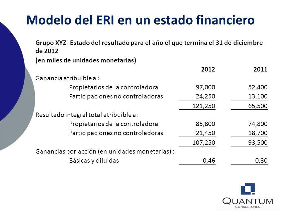 Modelo del ERI en un solo estado 20122011 Otro resultado Integral: Diferencias de cambio al convertir negocios en el extranjero5,33410,667 Inversiones