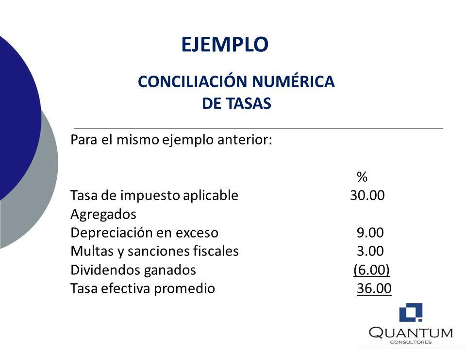 EJEMPLO CONCILIACIÓN NUMÉRICA DEL GASTO (INGRESO) TRIBUTARIO G/P Conciliación S/. S/. Utilidad contable1,000300 Agregados: Depreciación en exceso 300