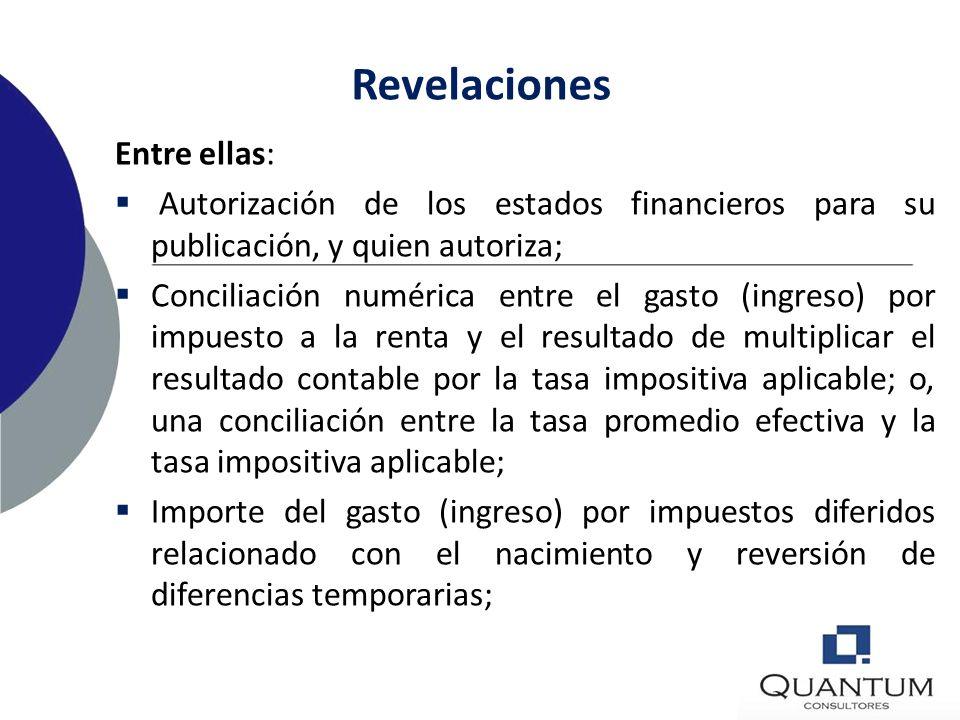 Revelaciones Entre ellas: Inventarios pignorados en garantía de cumplimiento de deudas; Naturaleza de cambios en las estimaciones contables; Errores d