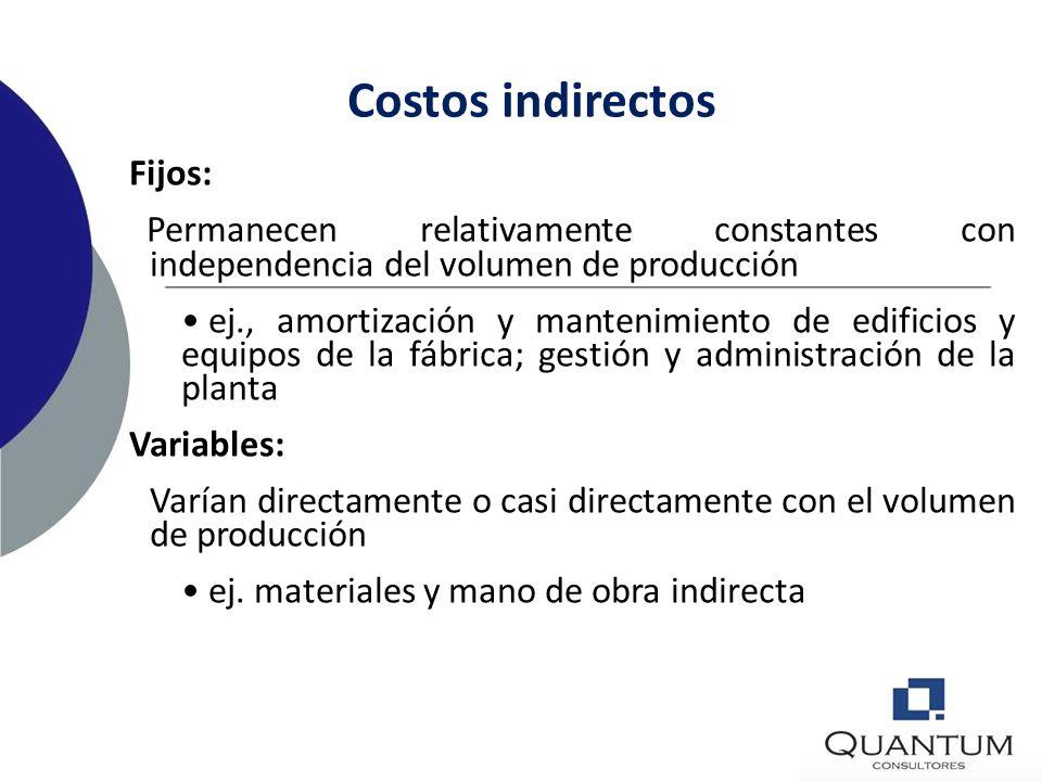 Comprende: Costos directamente relacionados con las unidades producidas: ej. mano de obra directa Parte calculada de costos indirectos variables o fij