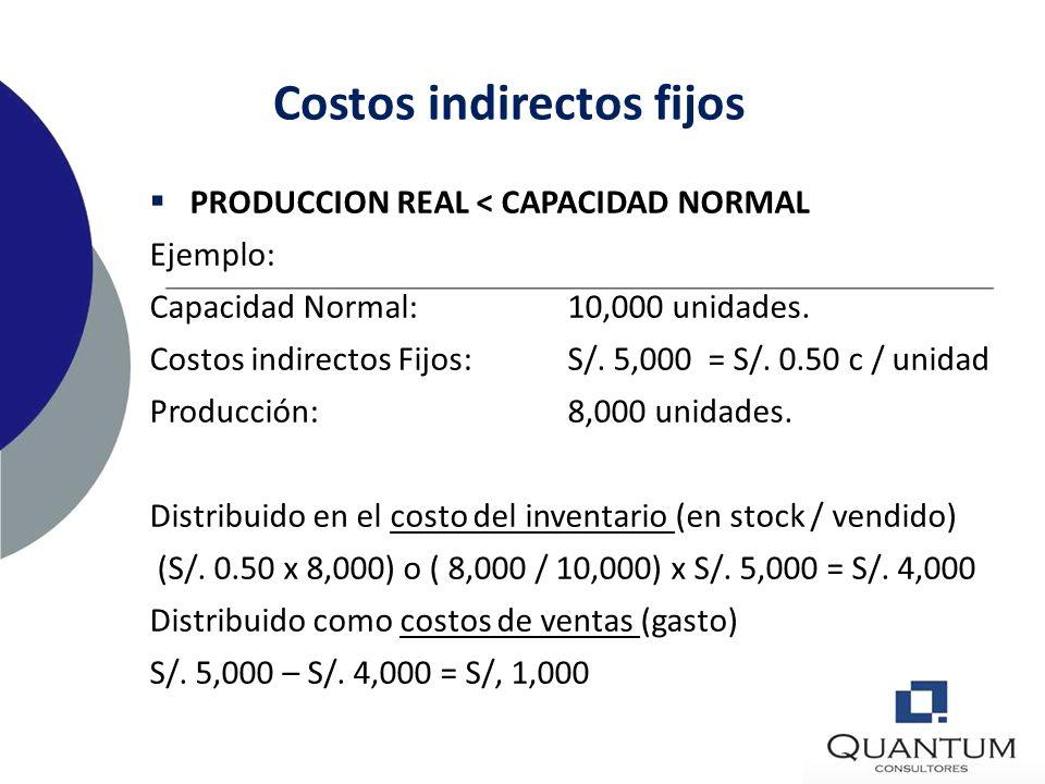 Costos indirectos fijos Nivel BAJO de Producción o capacidad ociosa de la planta (Real < Normal) La cantidad de costo indirecto fijo distribuido a cad