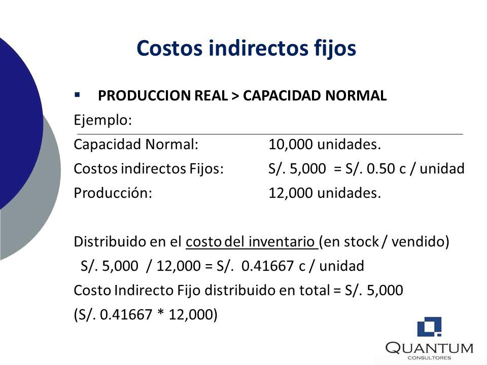 Costos indirectos fijos PRODUCCION REAL < CAPACIDAD NORMAL Ejemplo: Capacidad Normal:10,000 unidades. Costos indirectos Fijos:S/. 5,000 = S/. 0.50 c /