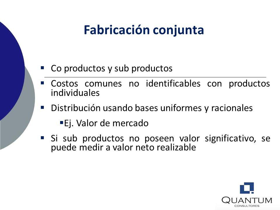 Costos indirectos fijos PRODUCCION REAL > CAPACIDAD NORMAL Ejemplo: Capacidad Normal:10,000 unidades. Costos indirectos Fijos:S/. 5,000 = S/. 0.50 c /