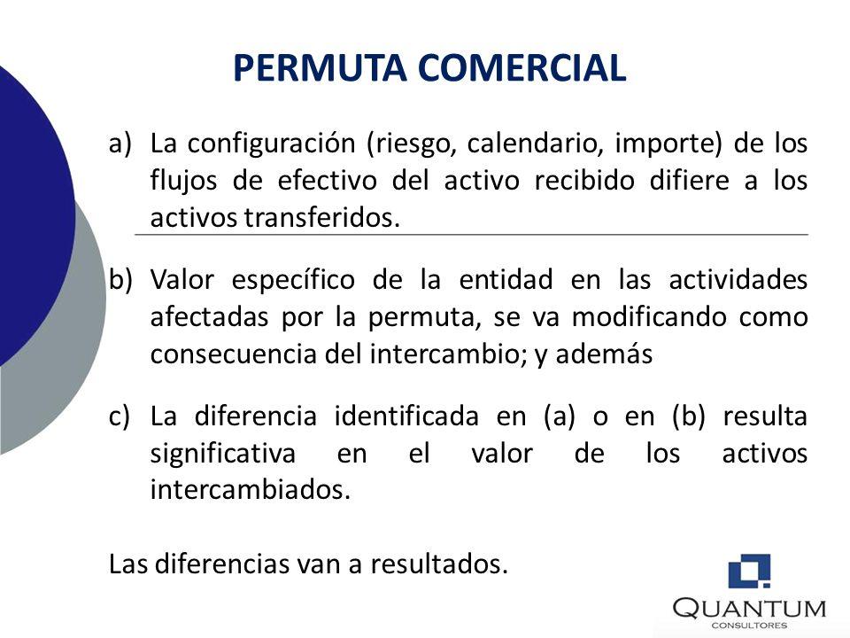 OTRAS OPERACIONES Accesorios Ingresos y gastos se reconocen en P y G. Ingresos y gastos se reconocen en P y G. IME construidos Por la propia entidad I