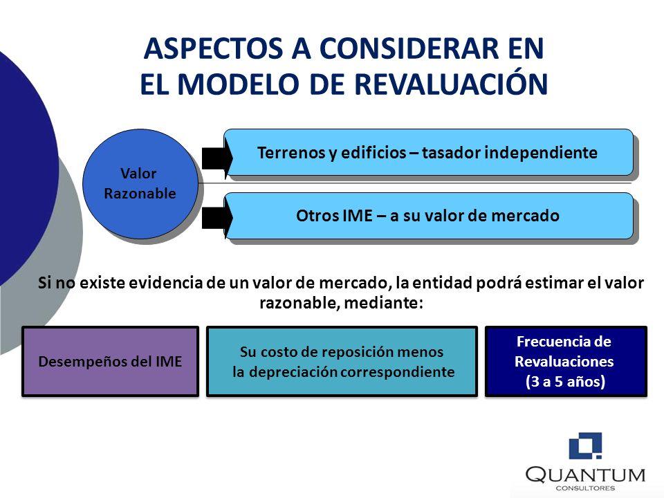 MEDICIÓN POSTERIOR AL RECONOCIMIENTO Modelo de Costo: Costo – Depreciación - Deterioro acumulada acumulado Modelo de Revaluación: Valor - Depreciación