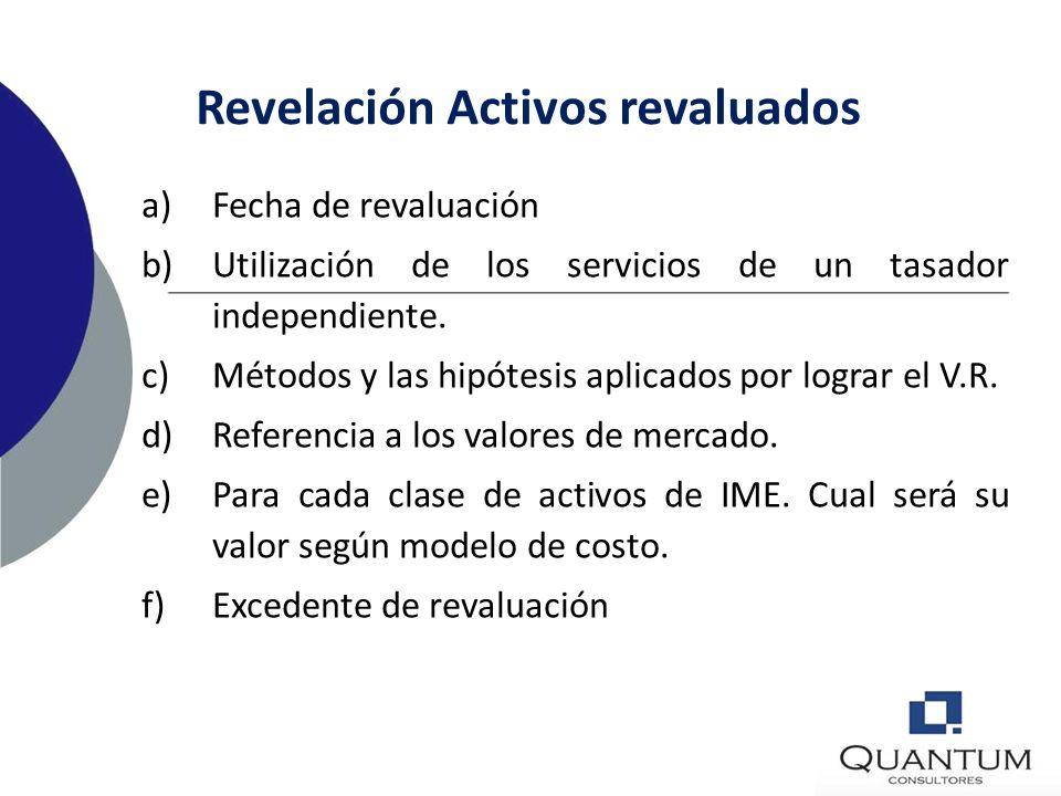 INFORMACIÓN A REVELAR Se debe informar en notas a los EEFF: a)Bases de medición utilizados para determinar el importe en libros bruto. b)Los métodos d