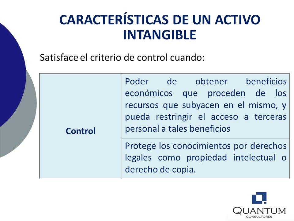 Satisface el criterio de identificabilidad cuando: Identificable es susceptible de ser separado o escindido de la entidad y vendido, cedido, dado en o