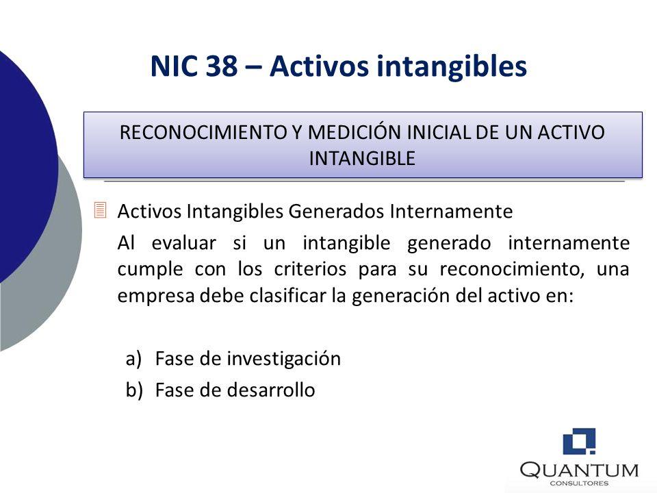 NIC 38 – Activos intangibles RECONOCIMIENTO Y MEDICIÓN INICIAL DE UN ACTIVO INTANGIBLE Goodwill Internamente Generado El Goodwill internamente generad