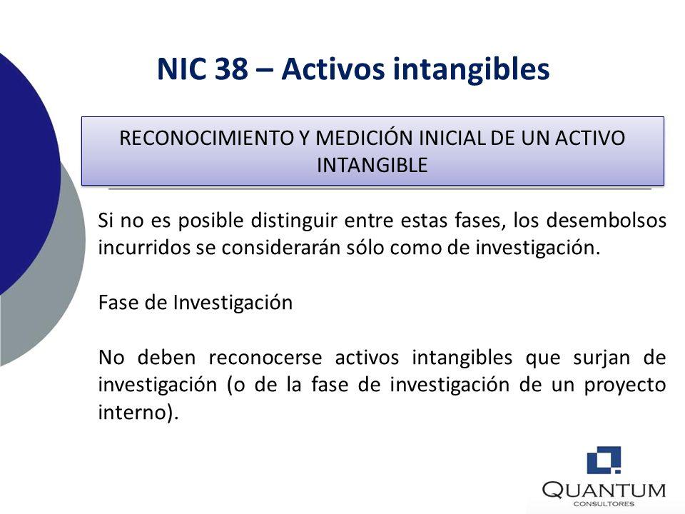 NIC 38 – Activos intangibles 3Activos Intangibles Generados Internamente Al evaluar si un intangible generado internamente cumple con los criterios pa