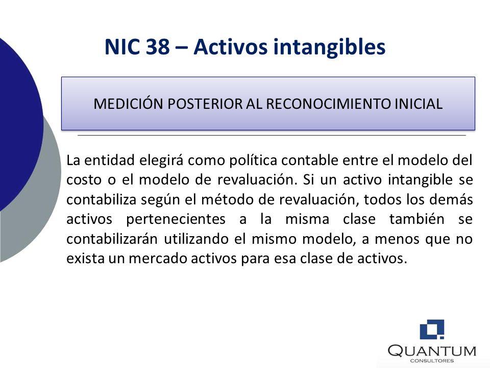 NIC 38 – Activos intangibles Gastos incurridos en períodos anteriores no Reconocidos como Activo Desembolso por un ítem intangible que fue reconocido