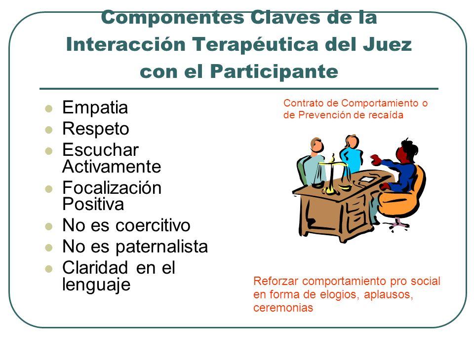 Componentes Claves de la Interacción Terapéutica del Juez con el Participante Empatia Respeto Escuchar Activamente Focalización Positiva No es coercit