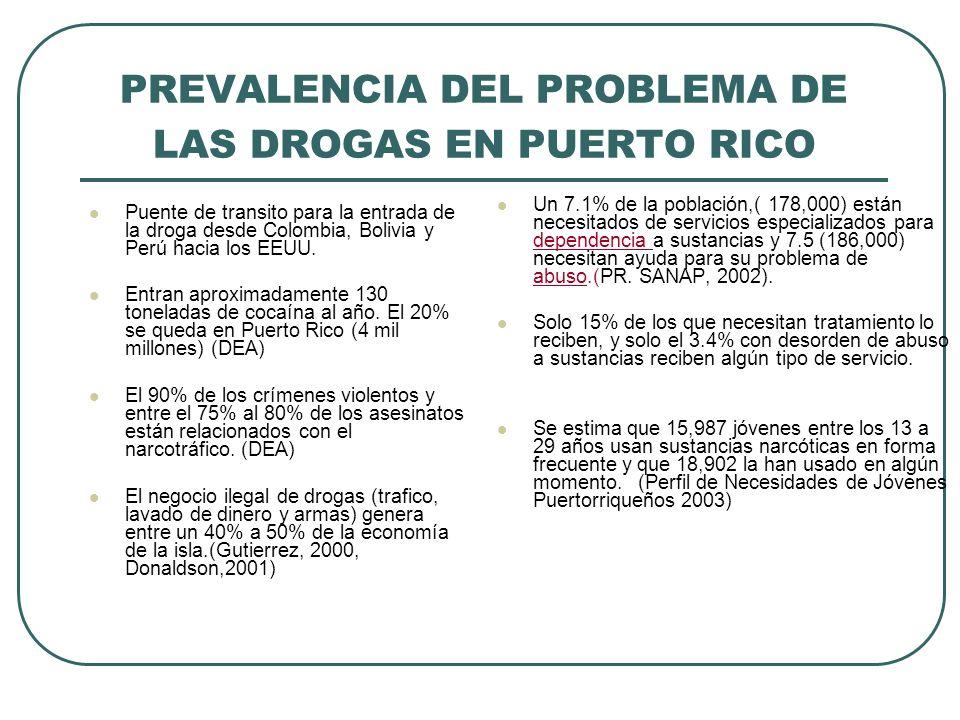 PREVALENCIA DEL PROBLEMA DE LAS DROGAS EN PUERTO RICO Puente de transito para la entrada de la droga desde Colombia, Bolivia y Perú hacia los EEUU. En